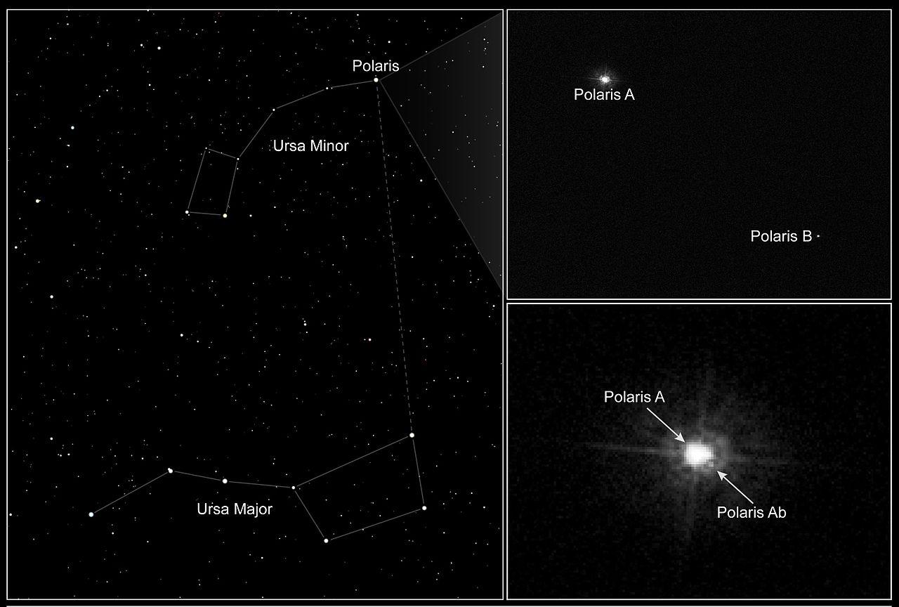 polaris location,find polaris