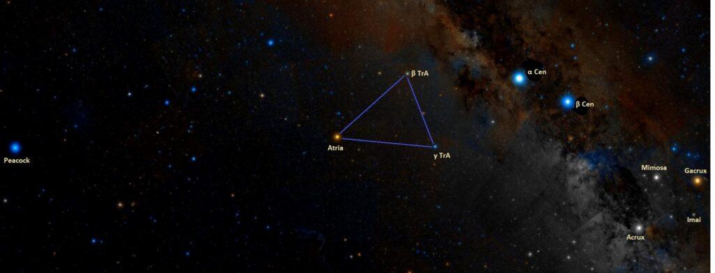 find atria in the sky