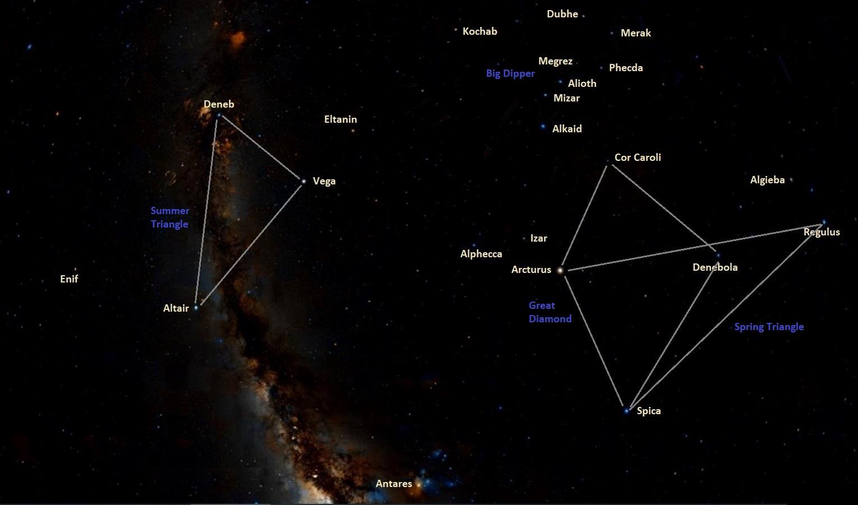 brightest stars in the northern hemisphere