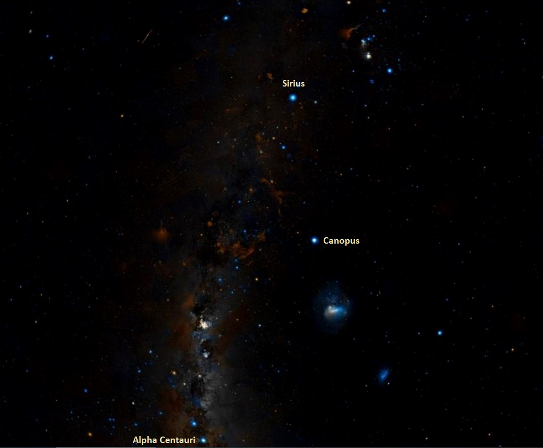 brightest stars,sirius,canopus,alpha centauri
