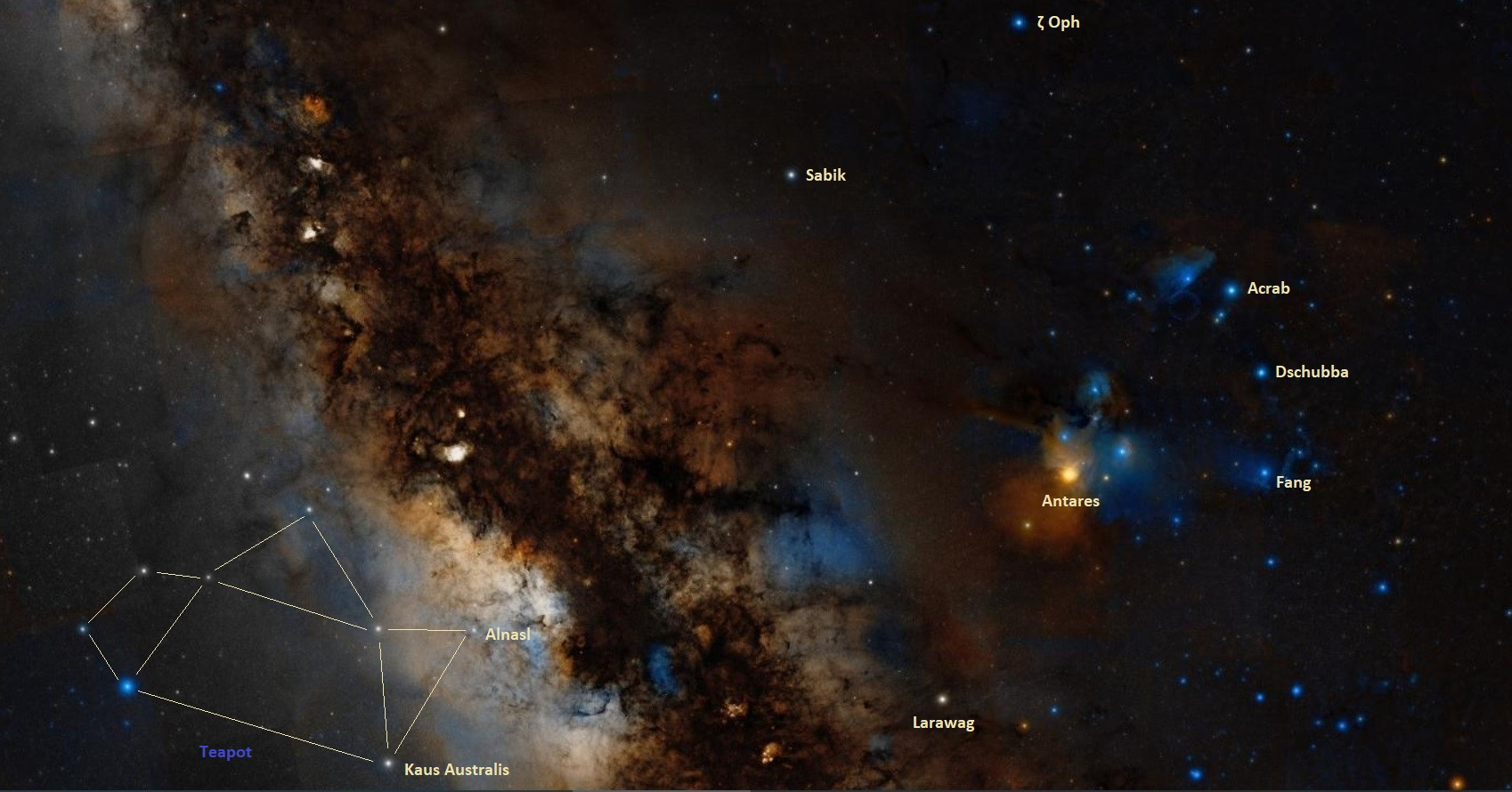 how to find sabik,where is eta ophiuchi in the sky